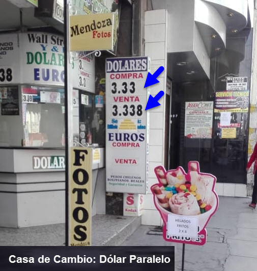 Casa Cambio Dólar Paralelo