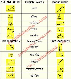 15 -june-2021-ajit-tribune-shorthand-outlines