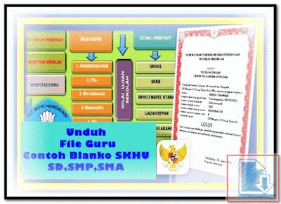 Membuat Contoh Blanko SKHU SD SMP SMA Versi Terbaru 2017 Dengan Aplikasi