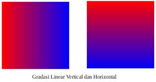 contoh gradasi warna linear