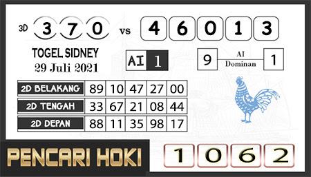 Prediksi Pencari Hoki Sdy Kamis 29-jul-2021