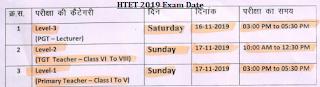 HTET Exam date