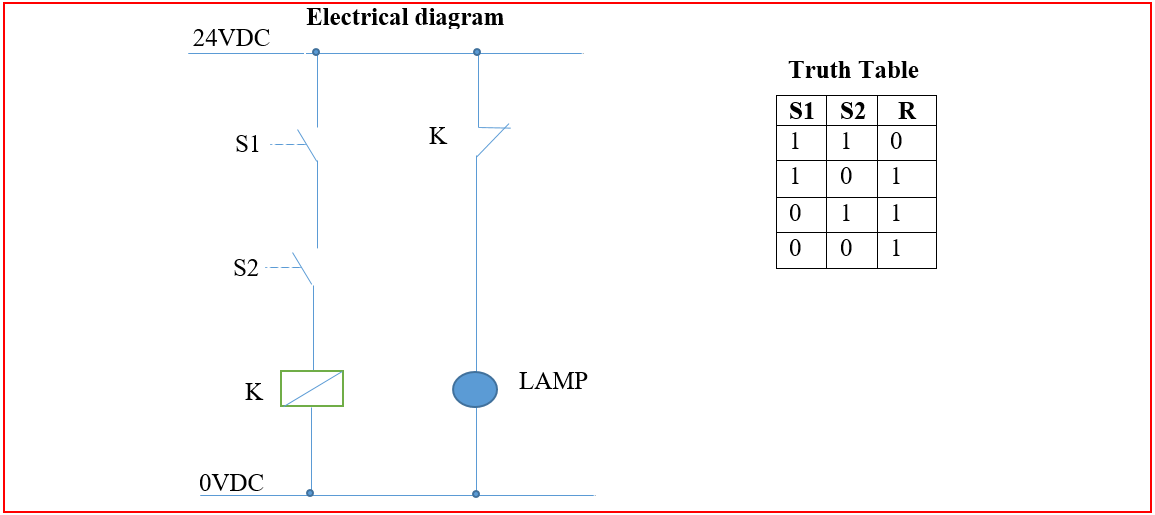 Basic NAND gate operation explanation using the electrical