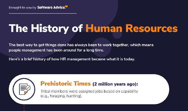 The History of Human Resources #infographic