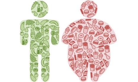 Problemas asociado obesidad