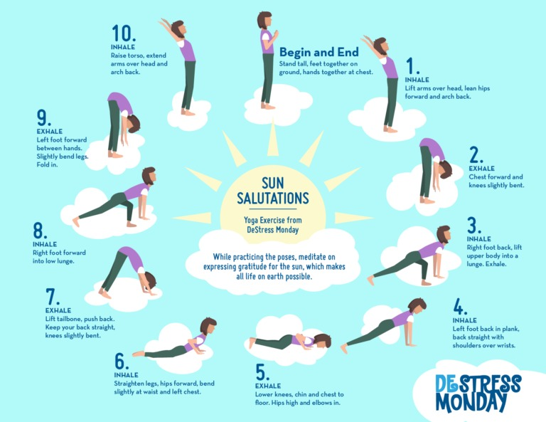 Yoga Exercises in the Sun #Infographic