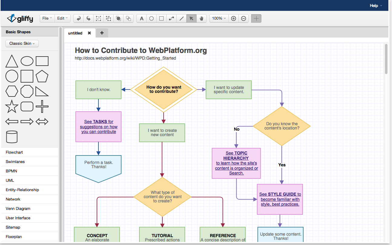 How To Create A Flow Diagram Wiring Cat5 Teachers Tool For Creating Great Looking Diagrams And