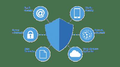 keamanan lebih terjamin wifi 6