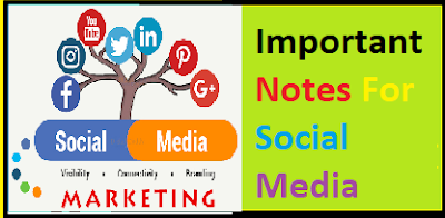 Important Notes For Social Media In Digital Marketing
