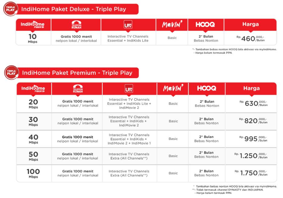 Paket Tv Indihome Pilihan Harga Paket Useetv Operator Layanan 2019