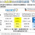 新型強力抗生素 Zavicefta 殲滅抗藥性細菌 (Second-generation Beta-Lactam/Beta-Lactamase Inhibitor Combinations)