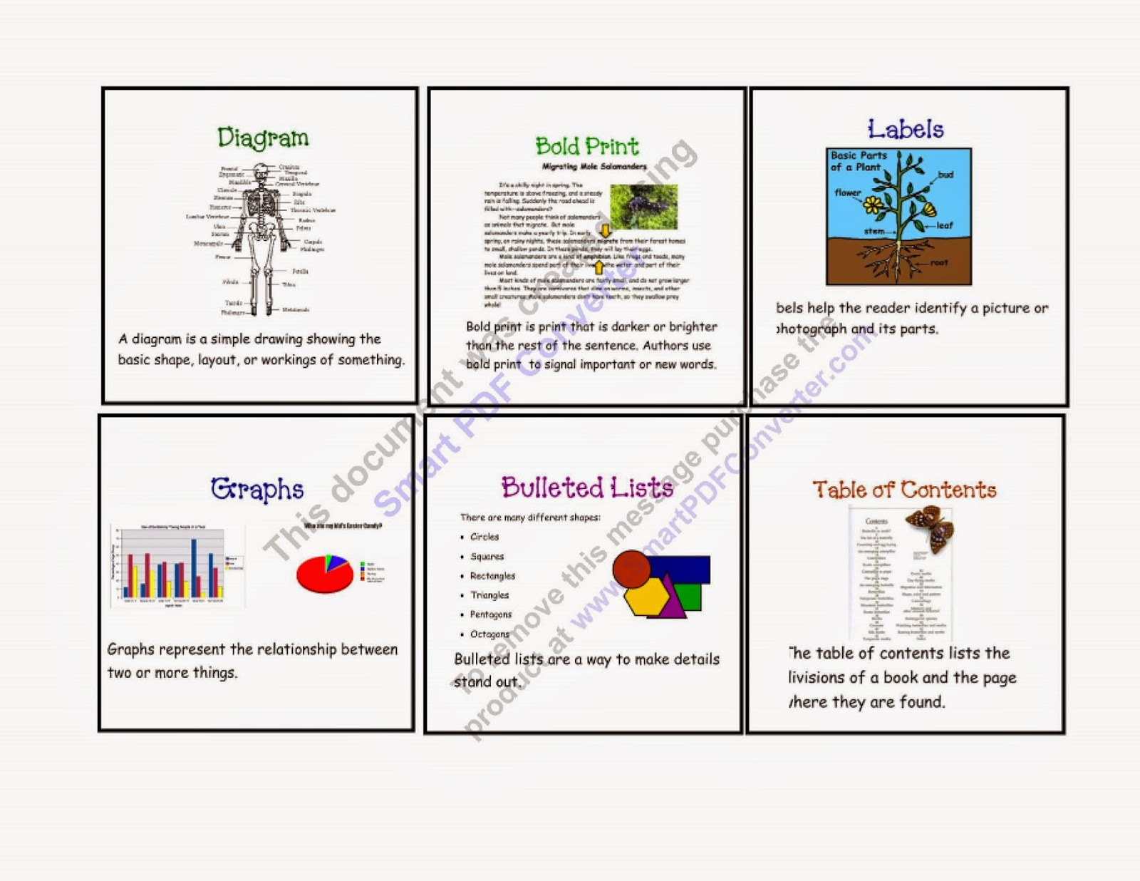 Primary Pickins Non Fiction Anchor Charts For Text Features