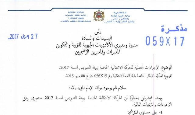وثائق المشاركة في الحركة الانتقالية الوطنية 2017
