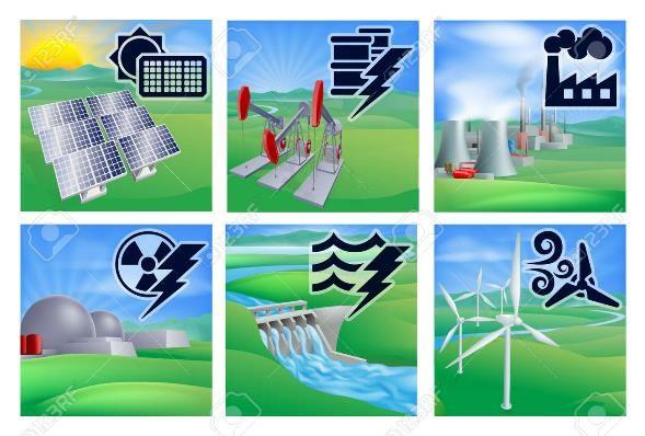 Energías Renovables Tipos