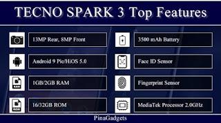 Tecno Spark 3 Top Features