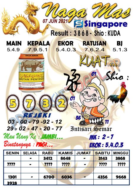 Syair Naga Mas SGP Senin 07 Juni 2021