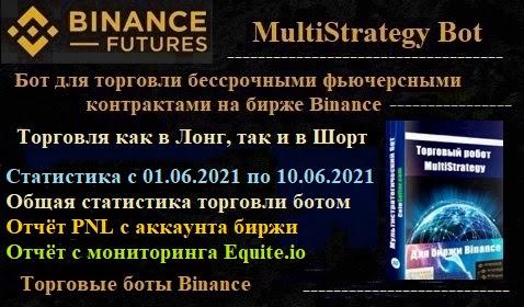вывод с Binance не работает