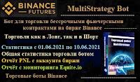 MultiStrategy Bot для бессрочных фьючерсных контрактов биржи Binance - статистика с 01.06.2021 по 10.06.2021 года + общая статистика + отчёт PNL + статистика с мониторинга Equite. io