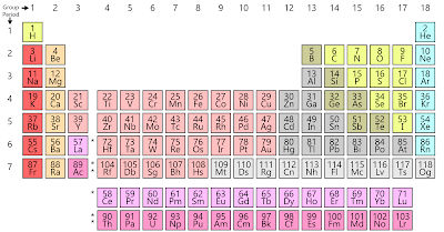 Valency of Sodium | How many valence electrons does Sodium (Na) have?