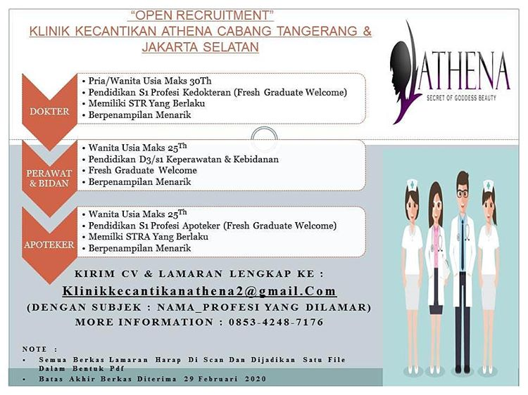 Lowongan Kerja Besar Besaran Klinik Kecantikan Athena Tangerang Jakarta Selatan