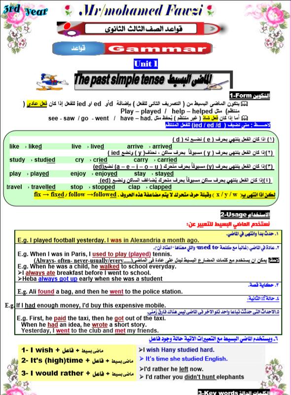 قواعد انجليزى الثانوية العامة كاملة مستر محمد فوزى3rd secondary grammar 2021