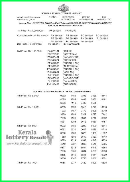 Kerala  Lottery Result 06-02-2020 Karunya Plus KN-302 (keralalotteryresult.net)-