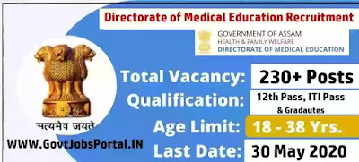 Directorate of Medical Education Assam Recruitment 2020