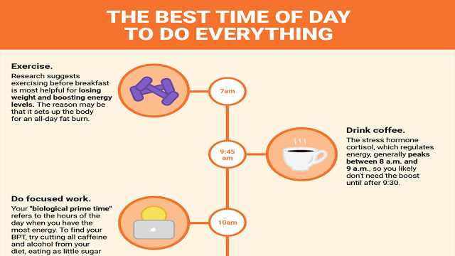 The Best Time Of Day To Do Everything #infographic
