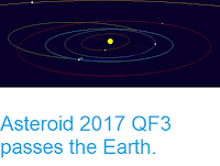 http://sciencythoughts.blogspot.co.uk/2017/08/asteroid-2017-qf3-passes-earth.html