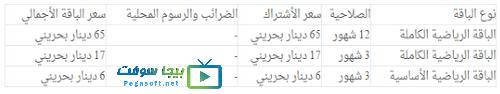 أسعار الإشتراك في باقة قنوات بي ان سبورت في البحرين