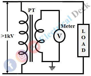 Extension of Voltmeter Range