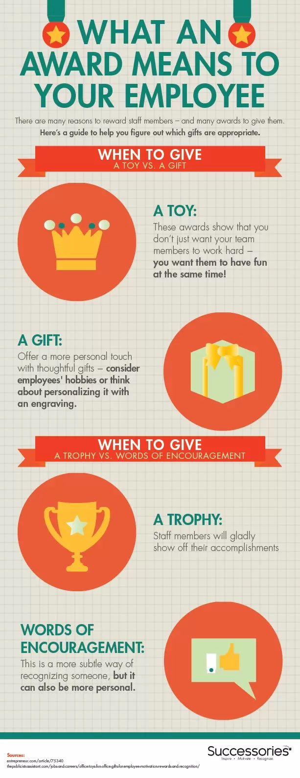 What An Award Means To Your Employee #infographic #Award #Employee Award #infographics #Workplace #Success