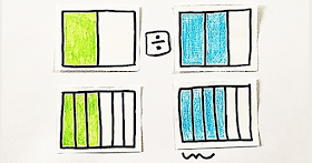 Dividing fractions using models makes this tricky topic easier to visualize. In this post are 3 dividing fractions by fractions using models examples, the connection to the keep, change, flip standard algorithm and videos explaining the examples.