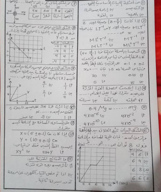 تسريب إمتحان فيزياء أولي ثانوي