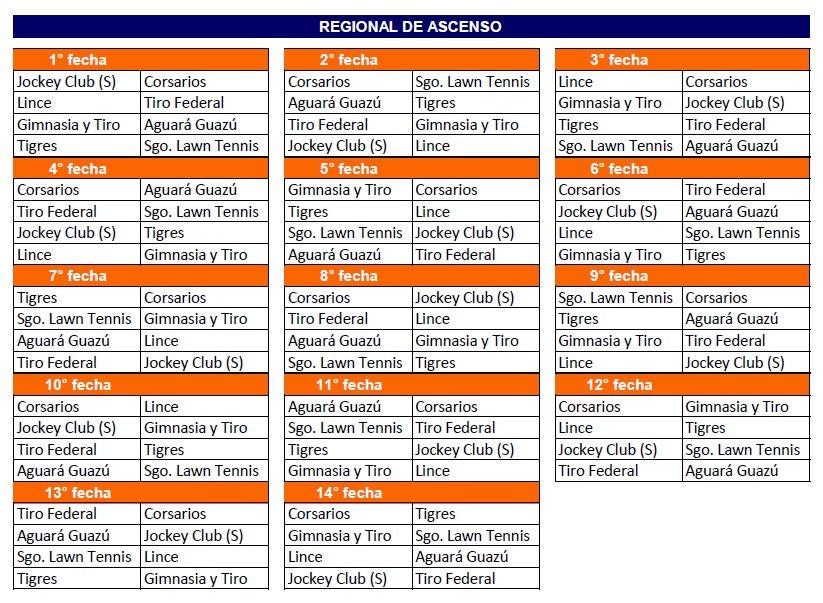 Fixture del Ascenso del Regional del NOA 2020