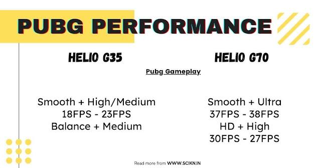 pubg performance