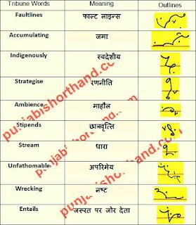 english-tribune-shorthand-outlines-13-june-2021