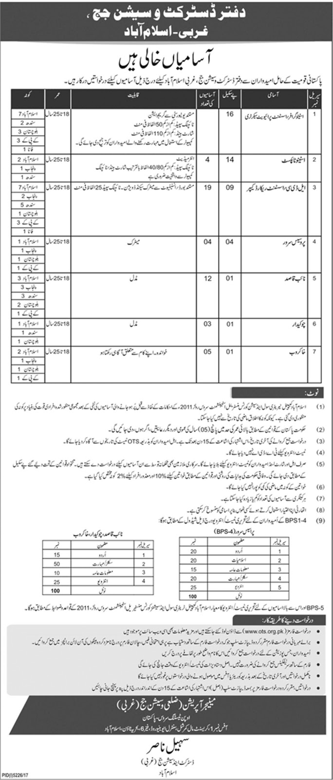 Jobs In District And Session Judge Islamabad March 2018 Application form Download