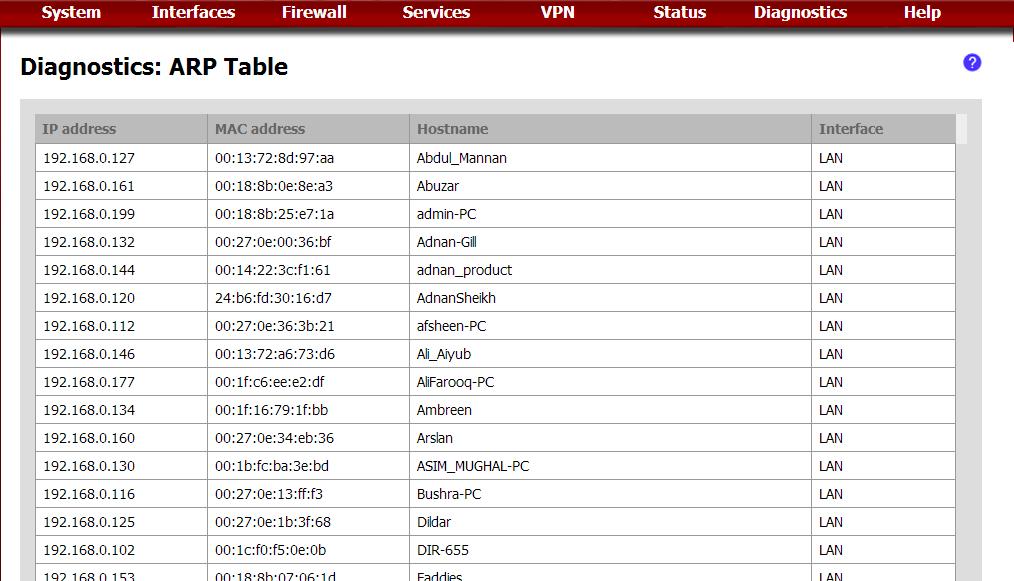 PFSense Solutions: ARP Table & Block Internet Access
