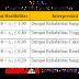 Tabel Klasifikasi Koefisien Reliabilitas
