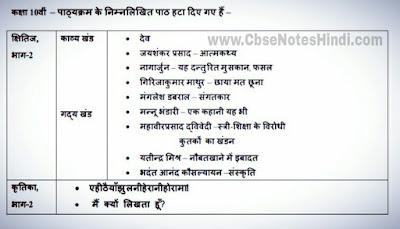 class 10 Hindi A deleted syllabus