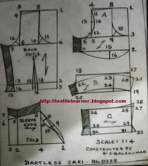 Drafting details of dartless blouse