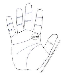 Jupiter Palmistry