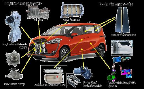 Lowongan Kerja PT Aisin Indonesia Automotive Terbaru 2021 (AIIA)