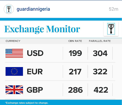 have you seen this morning's exchange rate? get in here