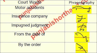 court-shorthand-outlines-23-sep-2021