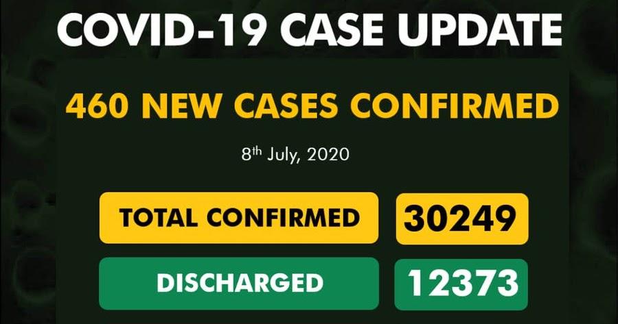 Nigeria's COVID 19 Cases Now 30249