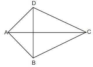 Contoh Soal Luas dan Keliling Layang-layang Matematika 6 SD