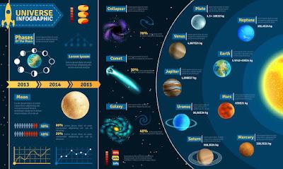 تحميل الكواكب والأجرام السماوية بصيغة الفيكتور3