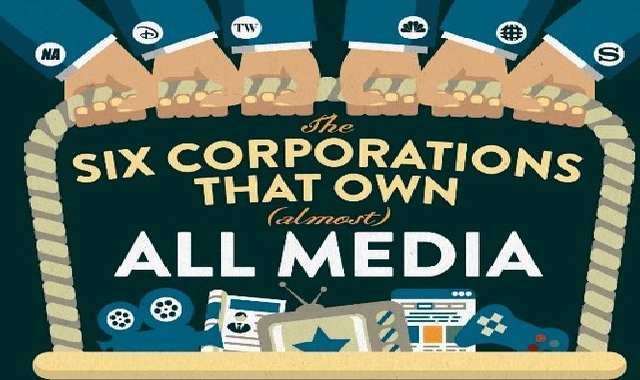The Six Companies That Own (Almost) All Media #infographic